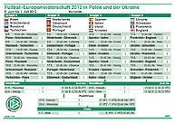 In sechs Runden ist vieles möglich: Spielplan der EM 2012
